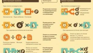 Инфографика-РИА