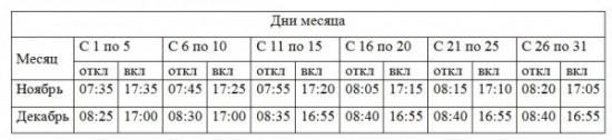 Для Ульяновска составили график работы уличного освещения
