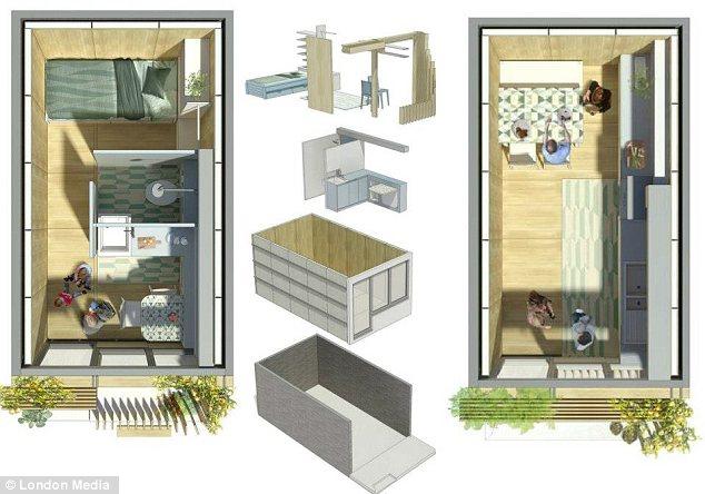 Маленькие домики для аренды
