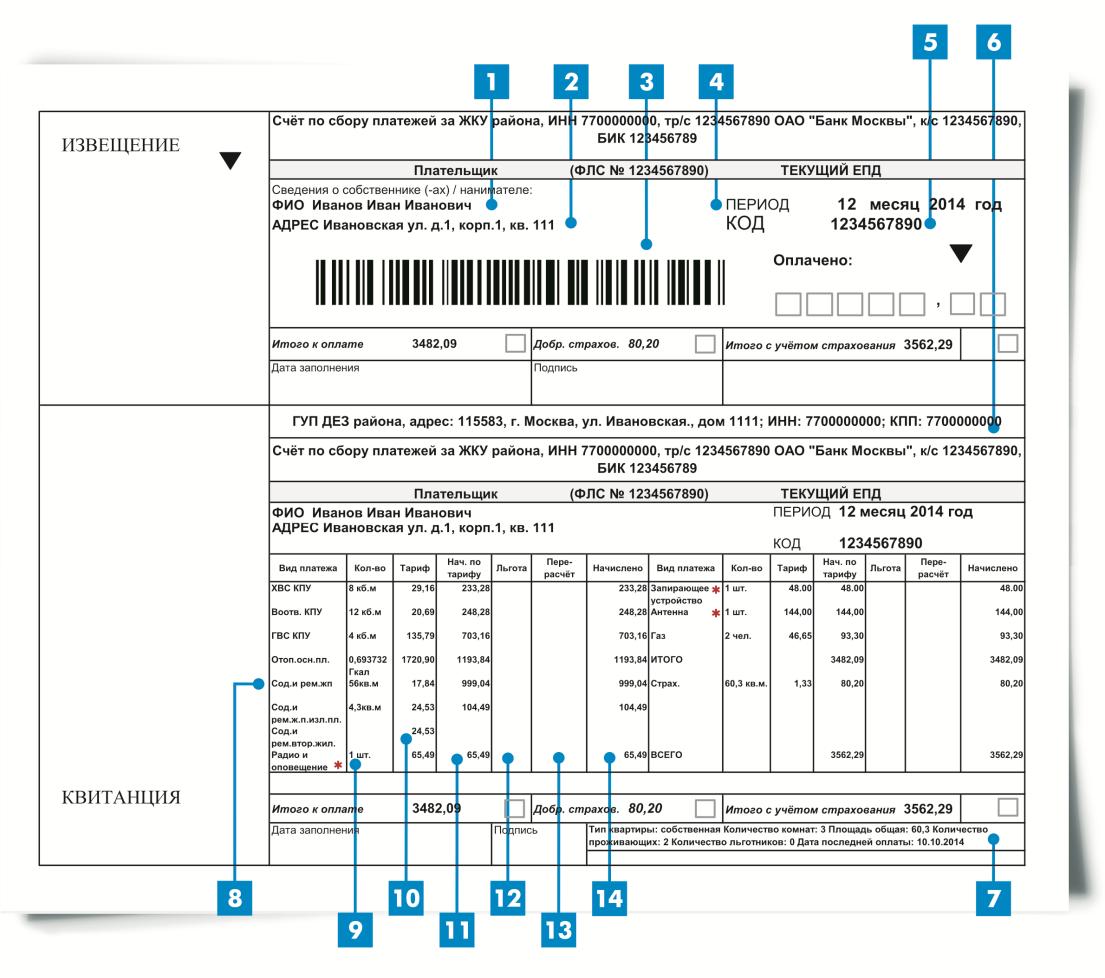 Единый платежный Документ за Услуги Жкх образец