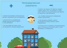 Плюсы и минусы непосредственного управления многоквартирным домом