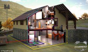 В Наварре построили дом, обогреваемый за счет отходов