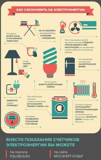 как экономить электроэнергию
